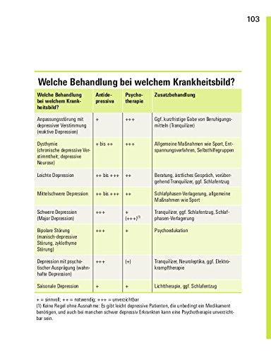 Rose Riecke-Niklewski&Günter Niklewski:Depressionen überwinden: Niemals aufgeben - 12